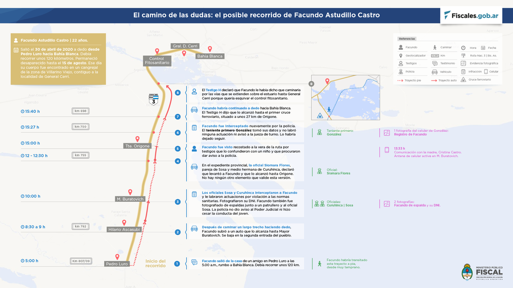 caso-astudillo_infografía-2