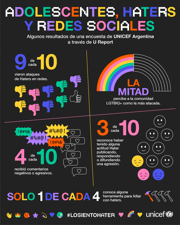 Haters-infografía-Afiche_v4_0